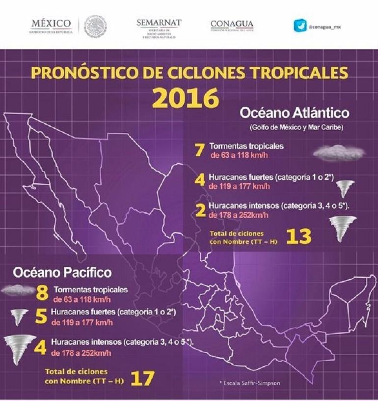 Pronostico de fenómenos mteorológicos 06-05-2016