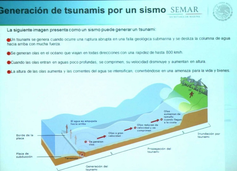 riesgos_tsumanis_acapulco_pc_marina